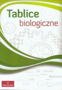 Tablice biologiczne w.2013 ADAMANTAN