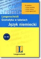 Język niemiecki. Gramatyka w tabelach