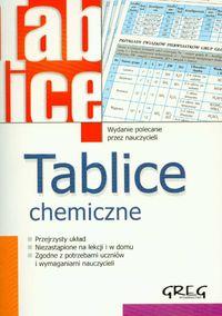 Tablice chemiczne GREG