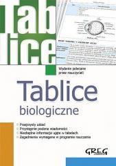 Tablice biologiczne GREG