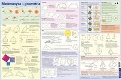 Wzory matematyczne -geometria. Podkładka na biurko